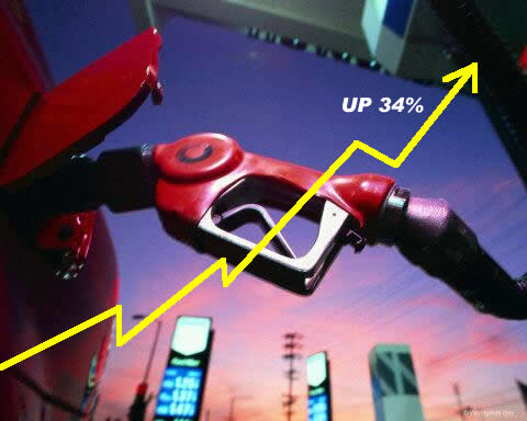 gas-prices-up